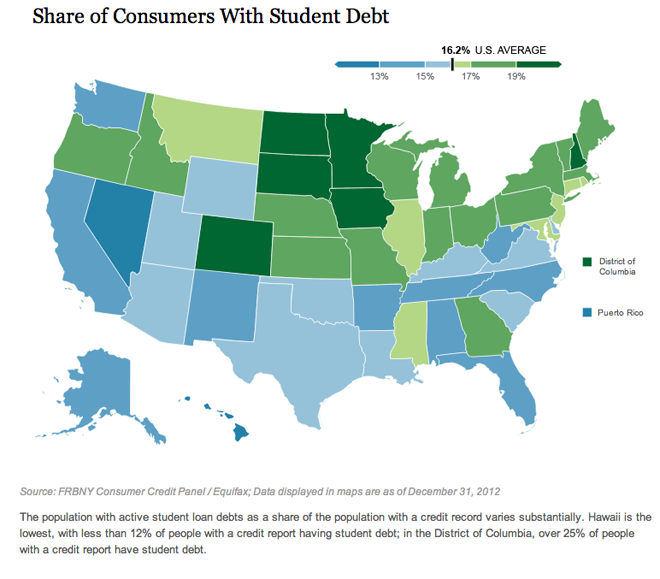 Which consumers have how much debt