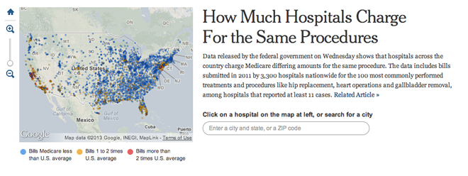 Hospitals across the United States