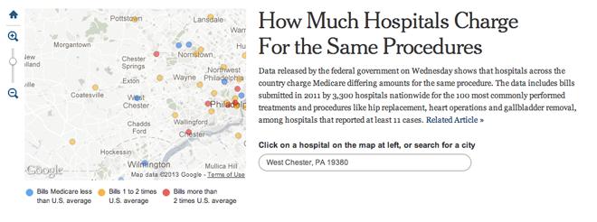 Hospitals near West Chester, Pennsylvania