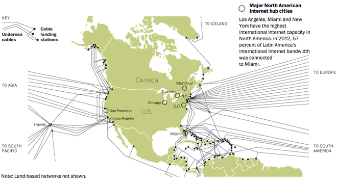 Where undersea cables land in North America