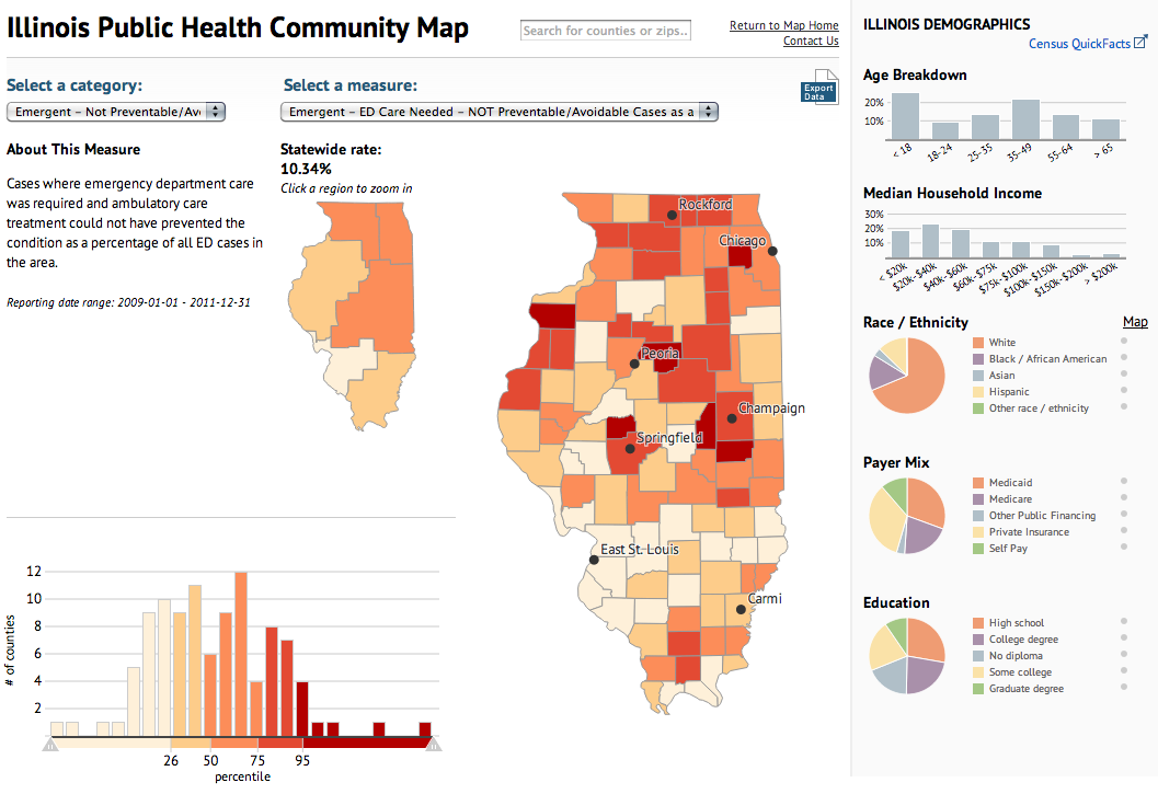 Public health map