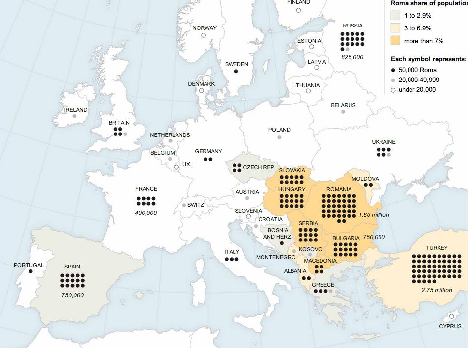 The Roma diaspora