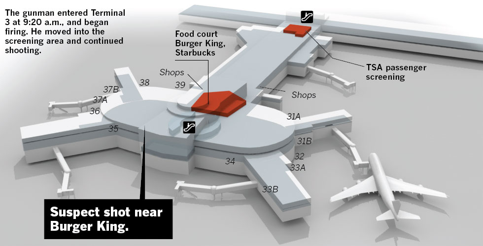 Los Angeles Times' terminal diagram