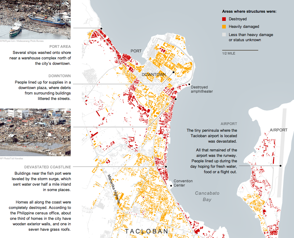 Structural damage in Tacloban