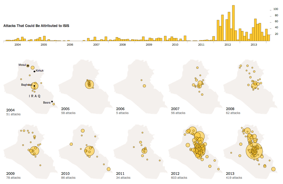 ISIS attacks in Iraq