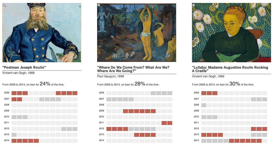 Three paintings on loan