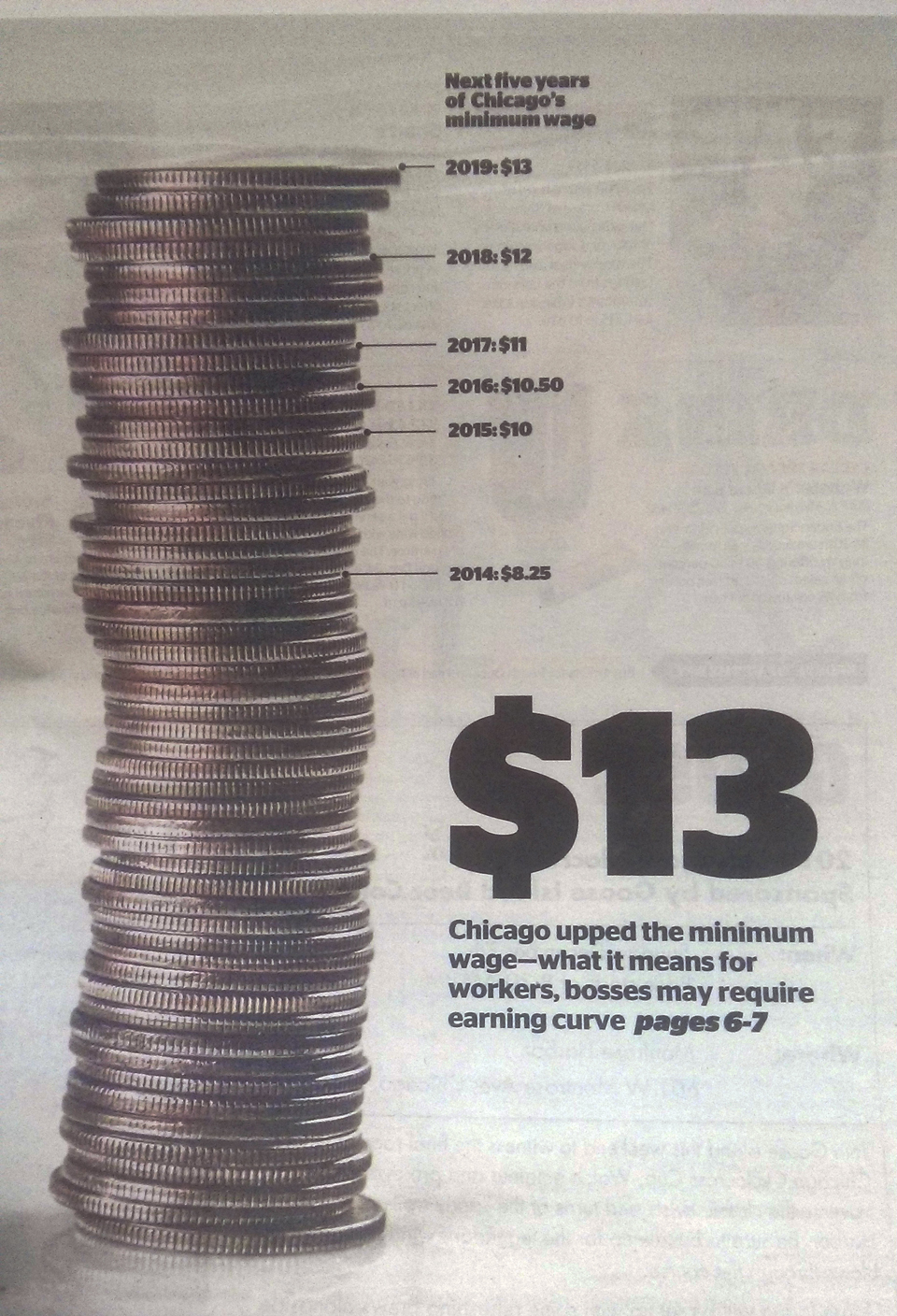 The minimum wage in Chicago