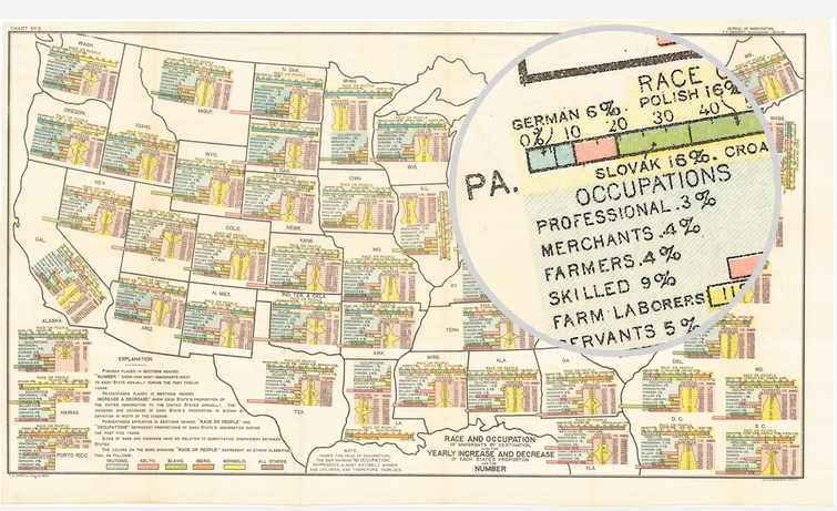 A look at PA, my ancestors are in that data set