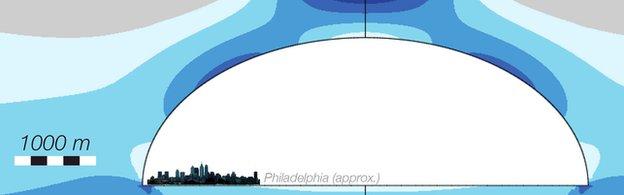 New Philadelphia looks just like today's Philadelphia