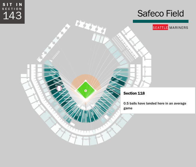Safeco Field as a sample