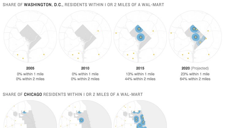 The growth of urban Walmarts