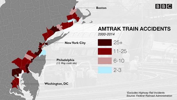 Amtrak accidents