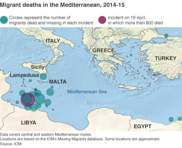 Where the migrants have died