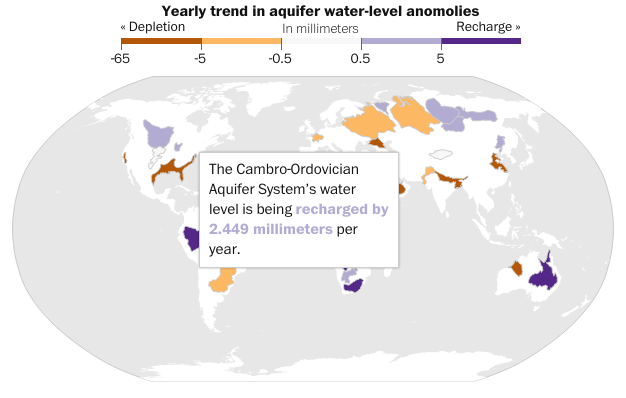 Aquifers are being drained around the world