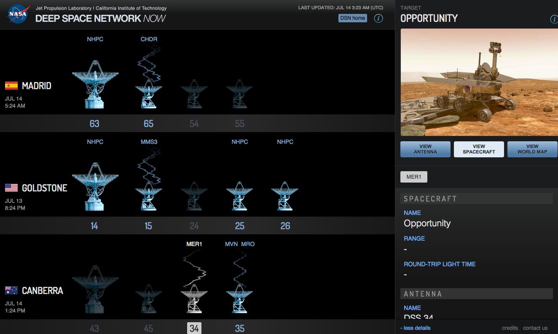 Opportunity is still chugging along on Mars