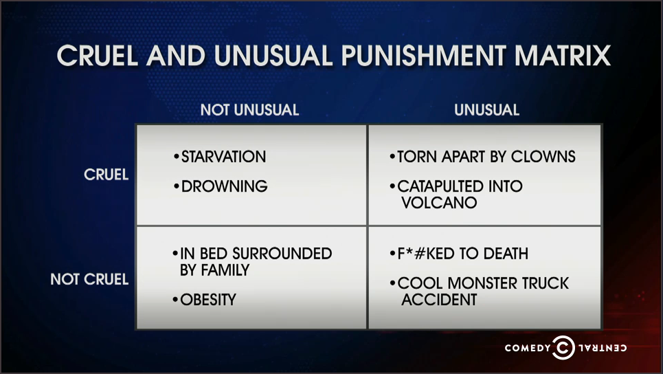 The Cruel and Unusual Punishment Matrix