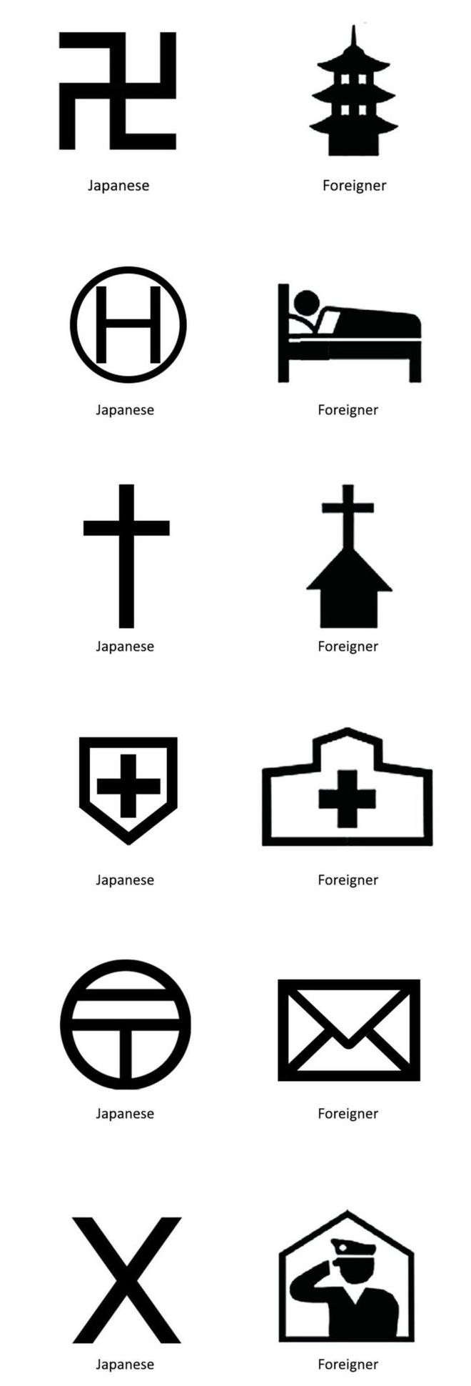 Proposed map symbols