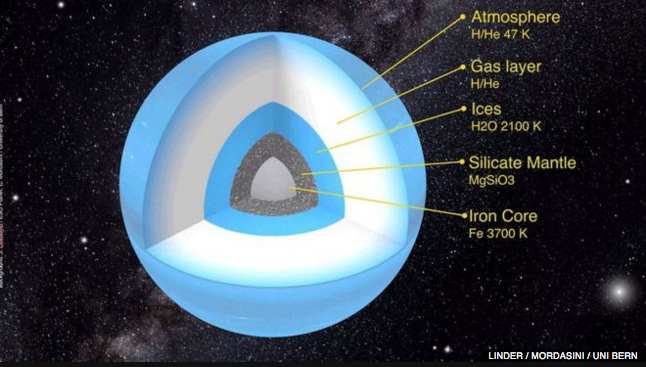 The possible interior of the possible Planet Nine