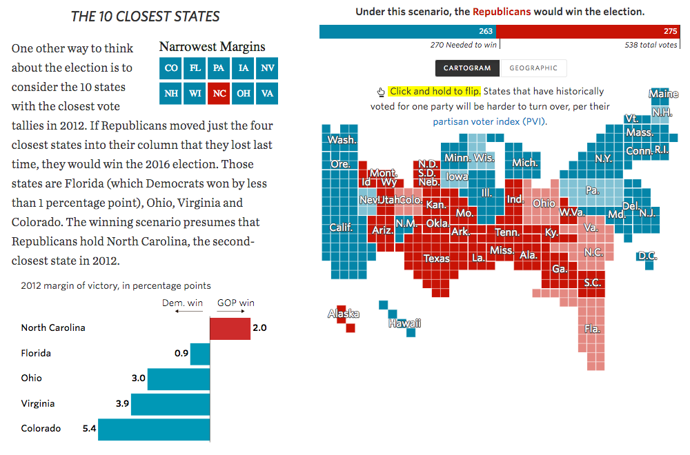 Charts and cartograms and text, oh my