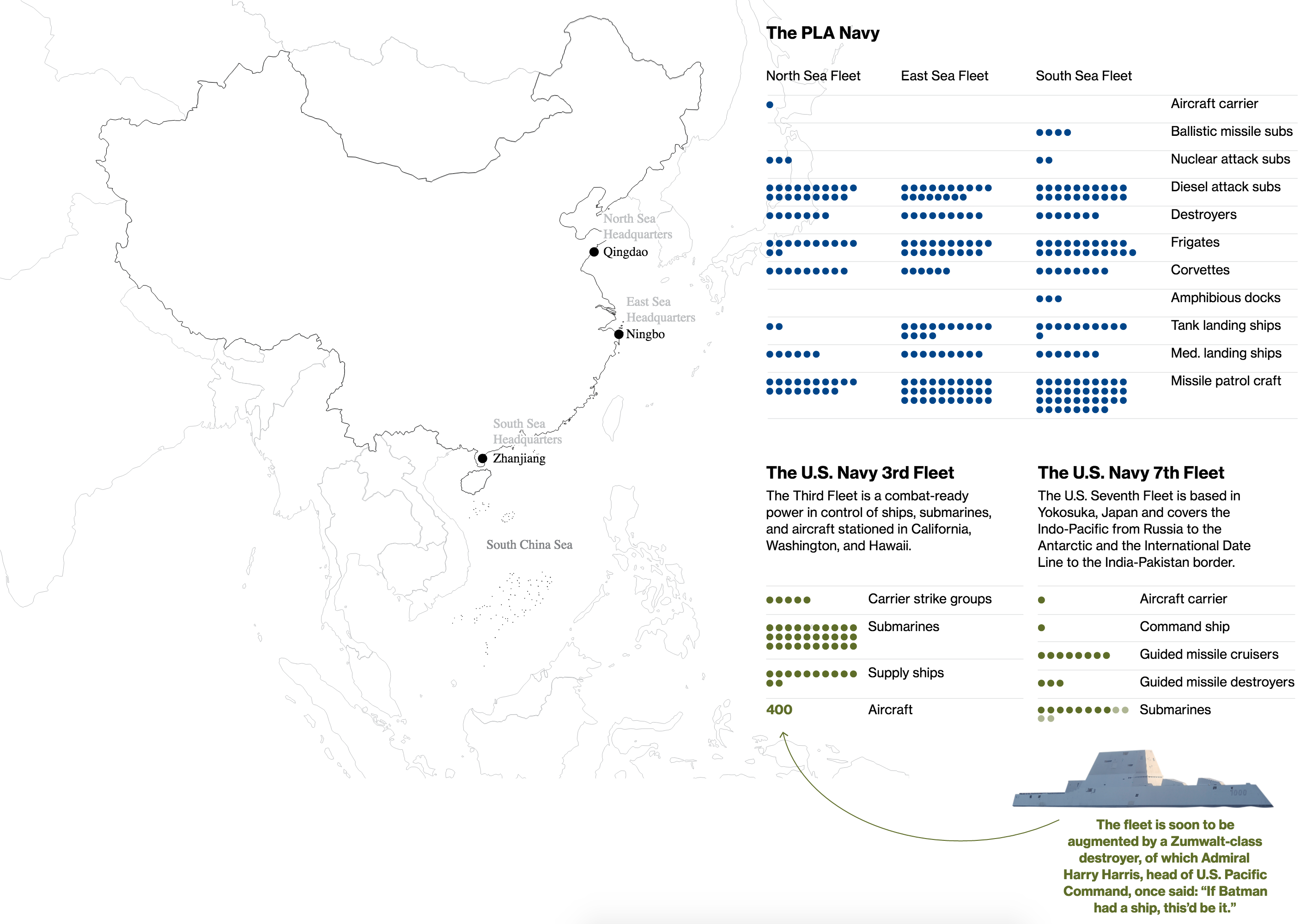 The Chinese Navy vs (part of) the US Navy