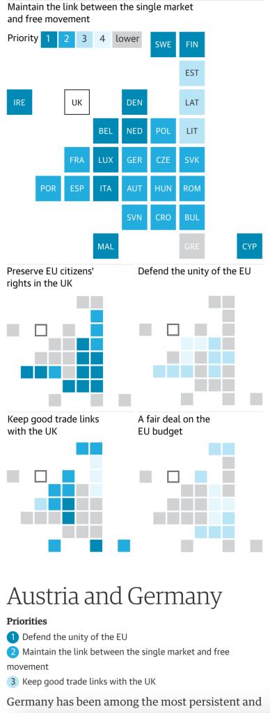 What the EU wants from Brexit at a mobile scale