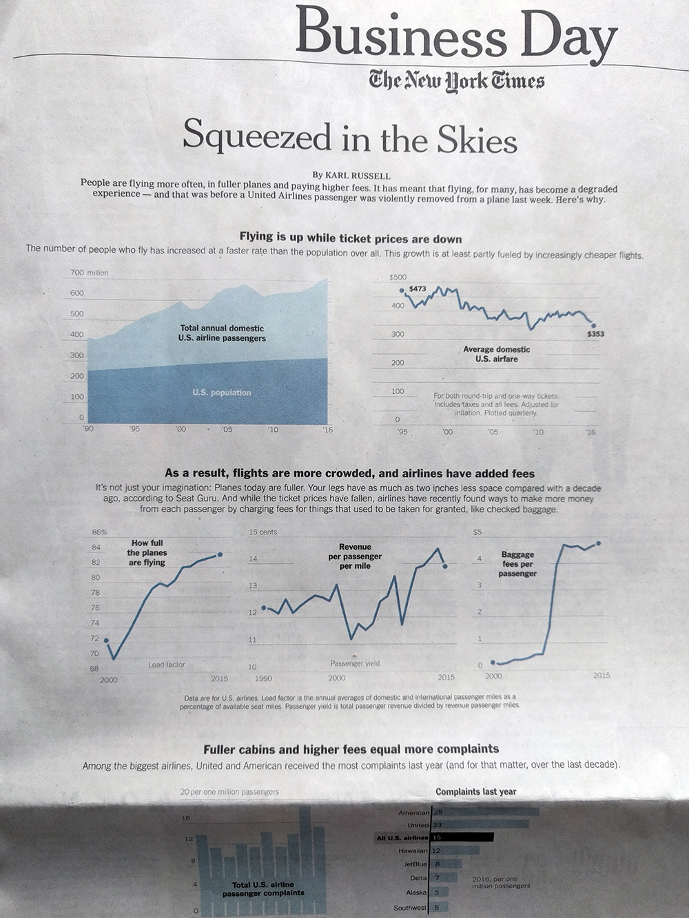 The graphics above the fold
