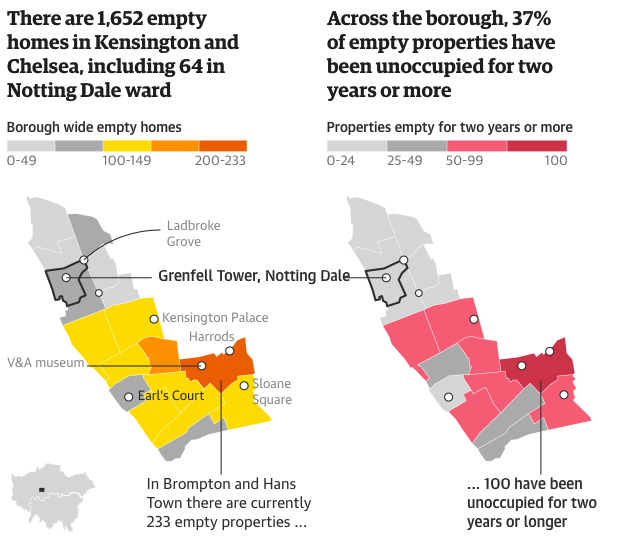 A north–south divide
