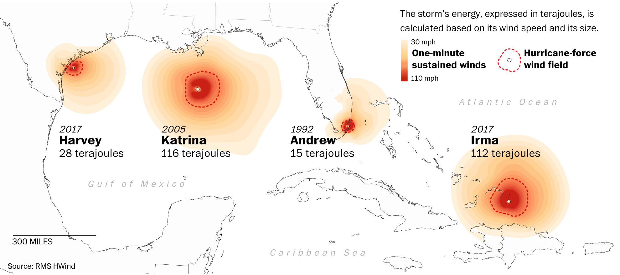 A look at four big storms