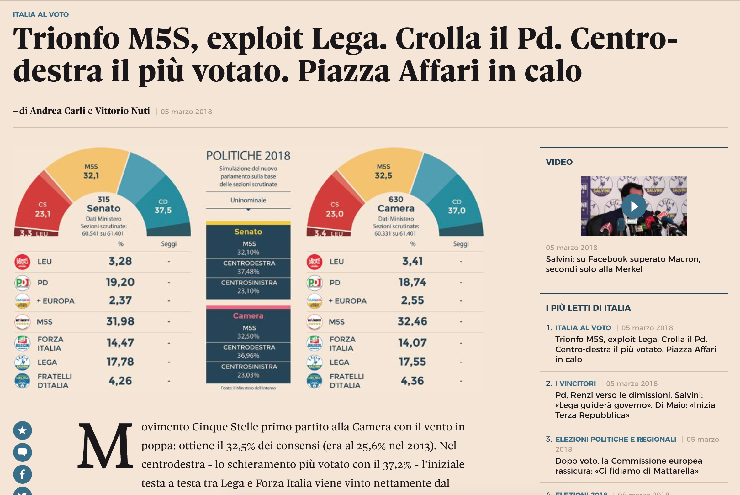 The centre-right bloc did well, as did the 5-Star Movement (M5S)