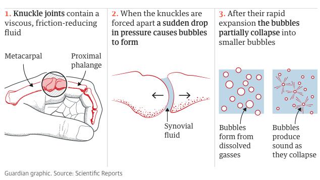 Pop goes the bubble