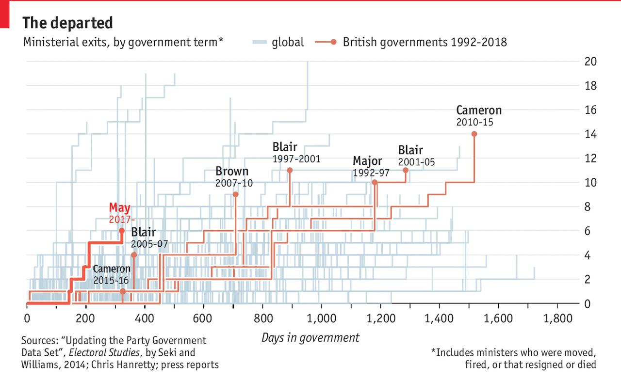 I wonder where the US administration falls…