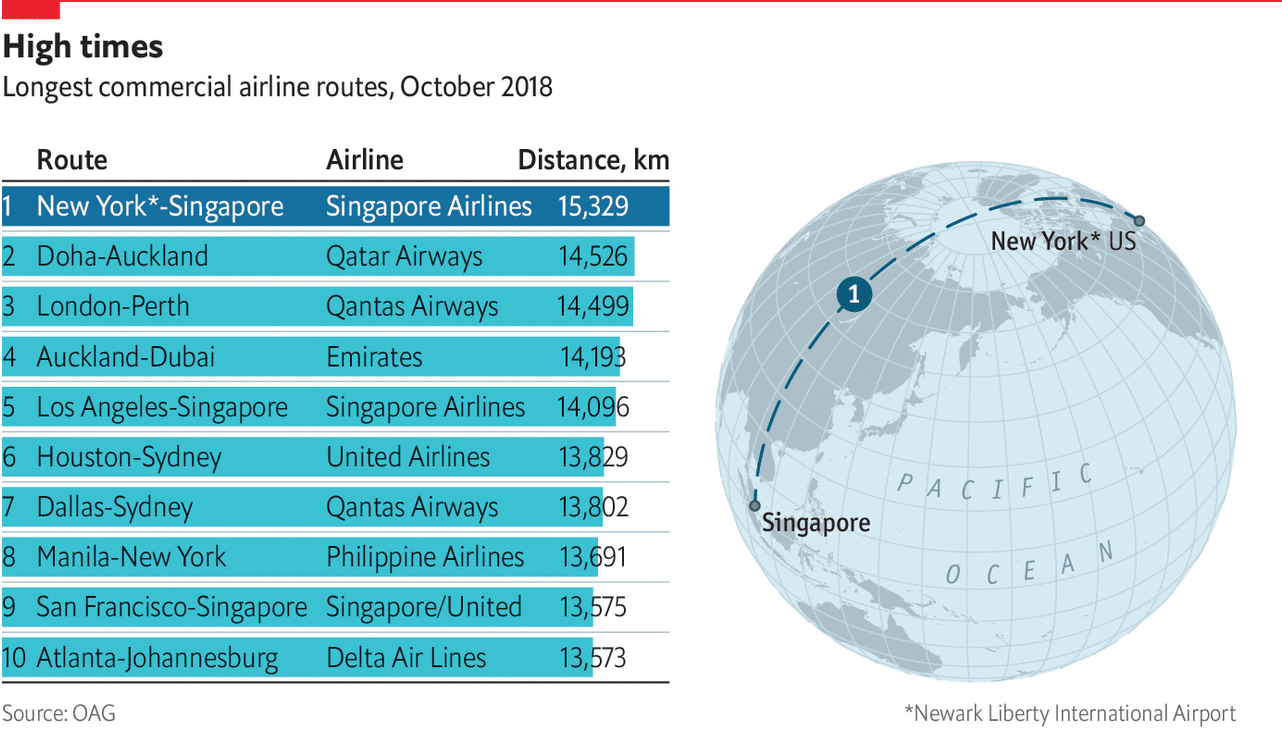 That's just a long time in one aircraft.