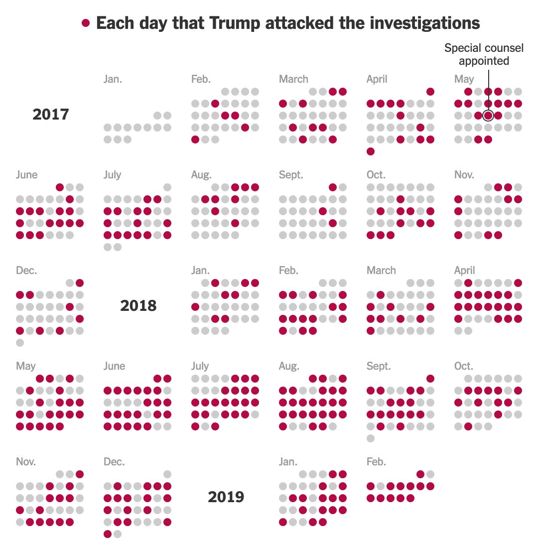 All the dots. So many dots.