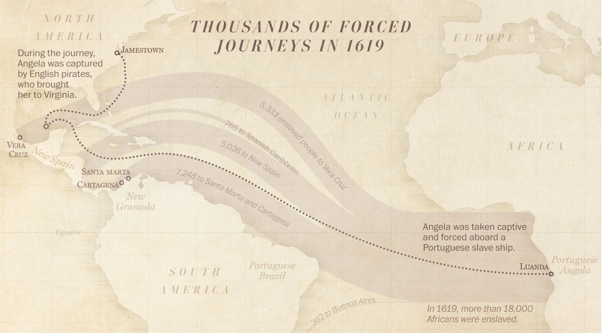 Too many people took similar routes to the New World.