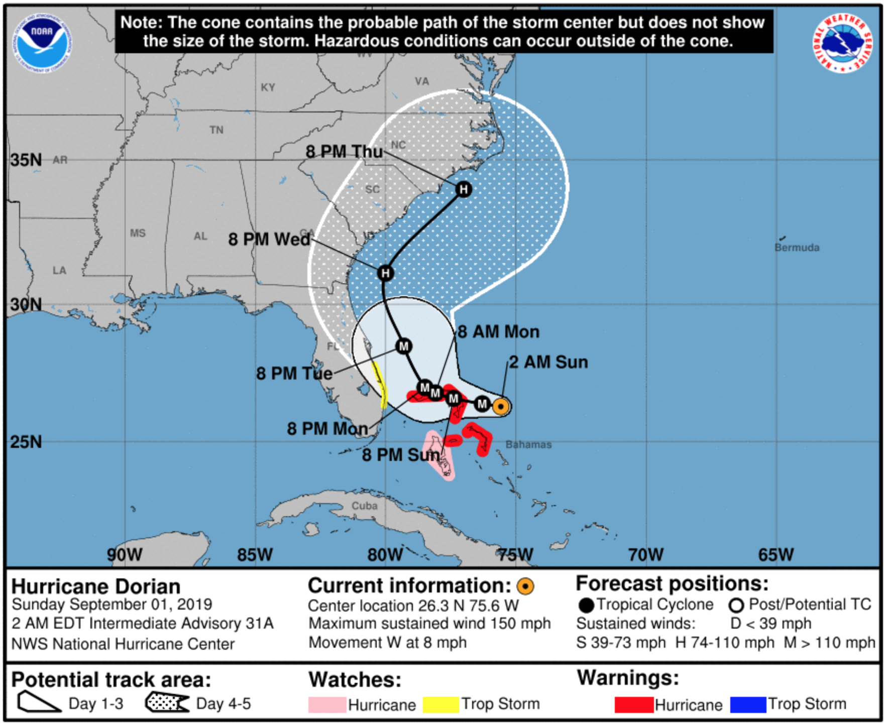 By 30 August the forecast was already tracking northward, not westward. So by 1 September the idea that the hurricane would hit Alabama was just nonsense.