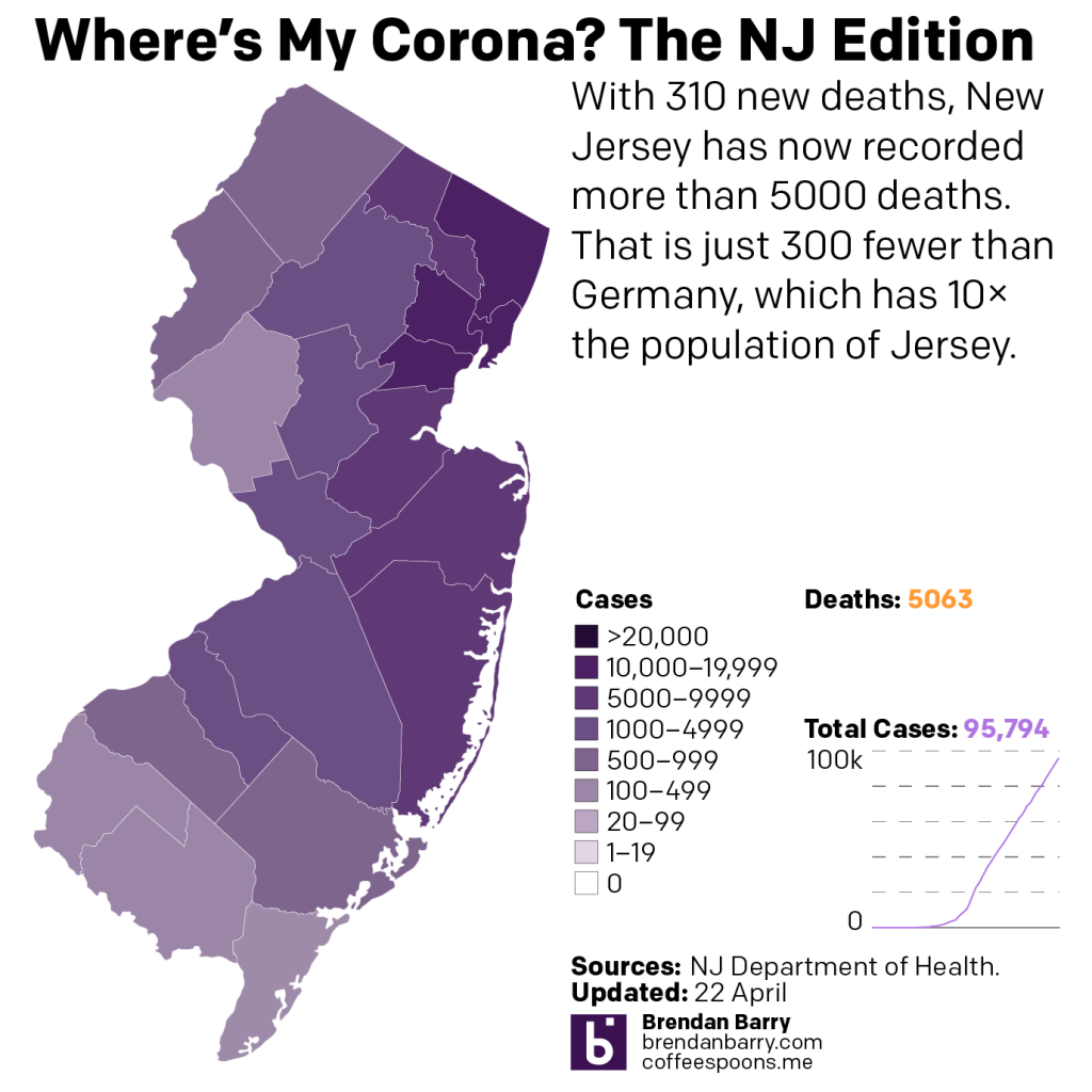 The situation in New Jersey