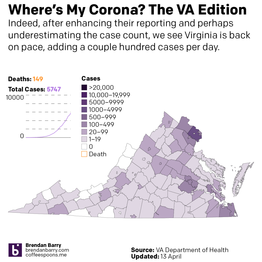 The situation in Virginia